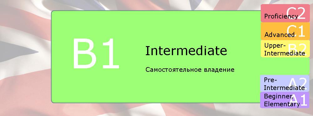 Уровень английского Intermediate по таблице CEFR B1