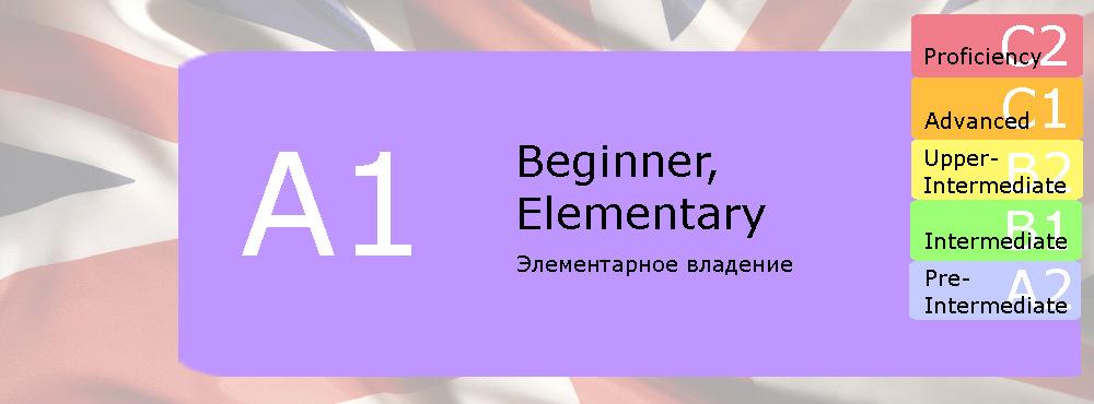 Уровень английского beginner и elementary A1