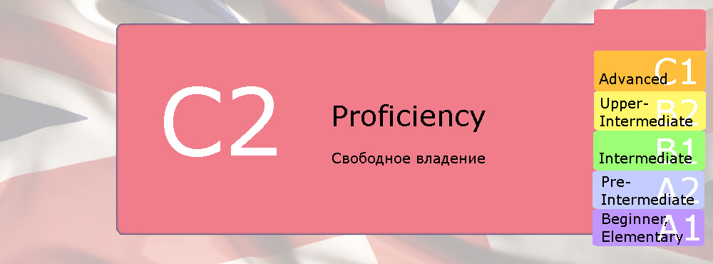 Уровень свободного владения английским языком Proficiency